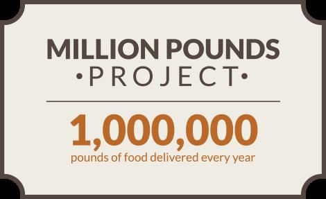 Million Pounds Project